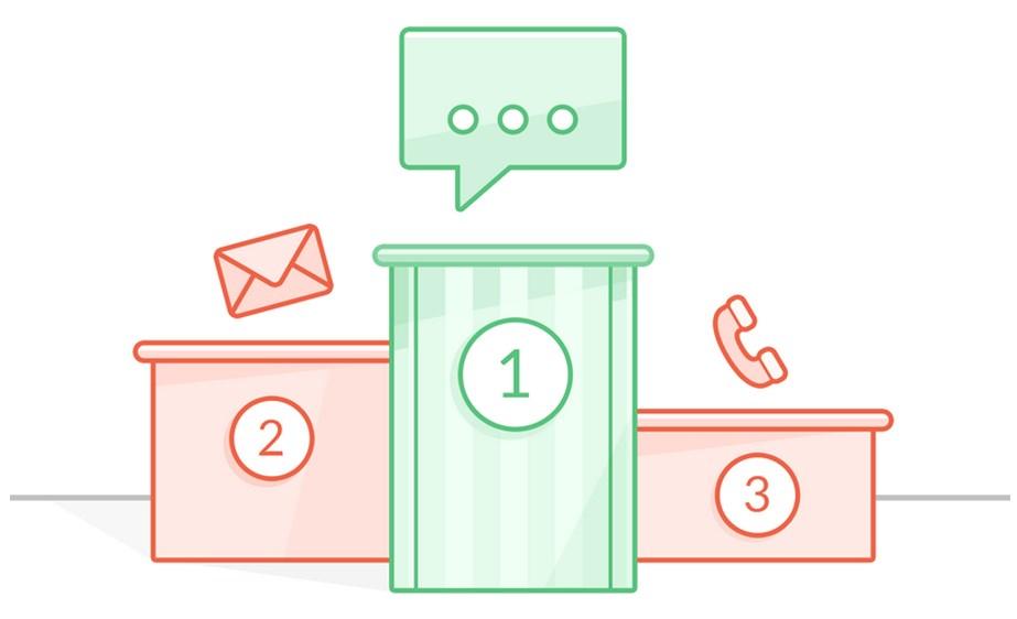 Chat para empresas